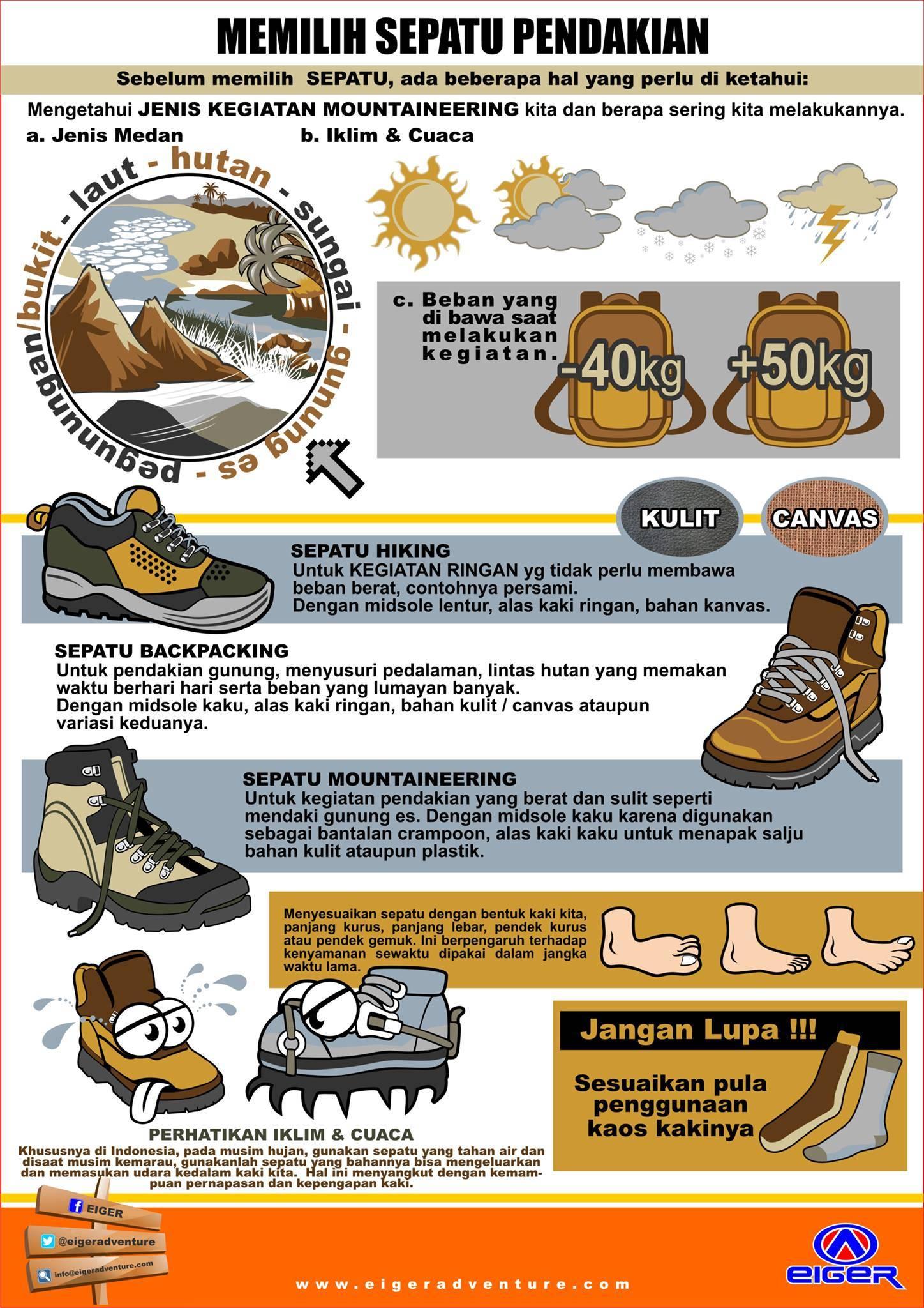 Eiger_memilih sepatu